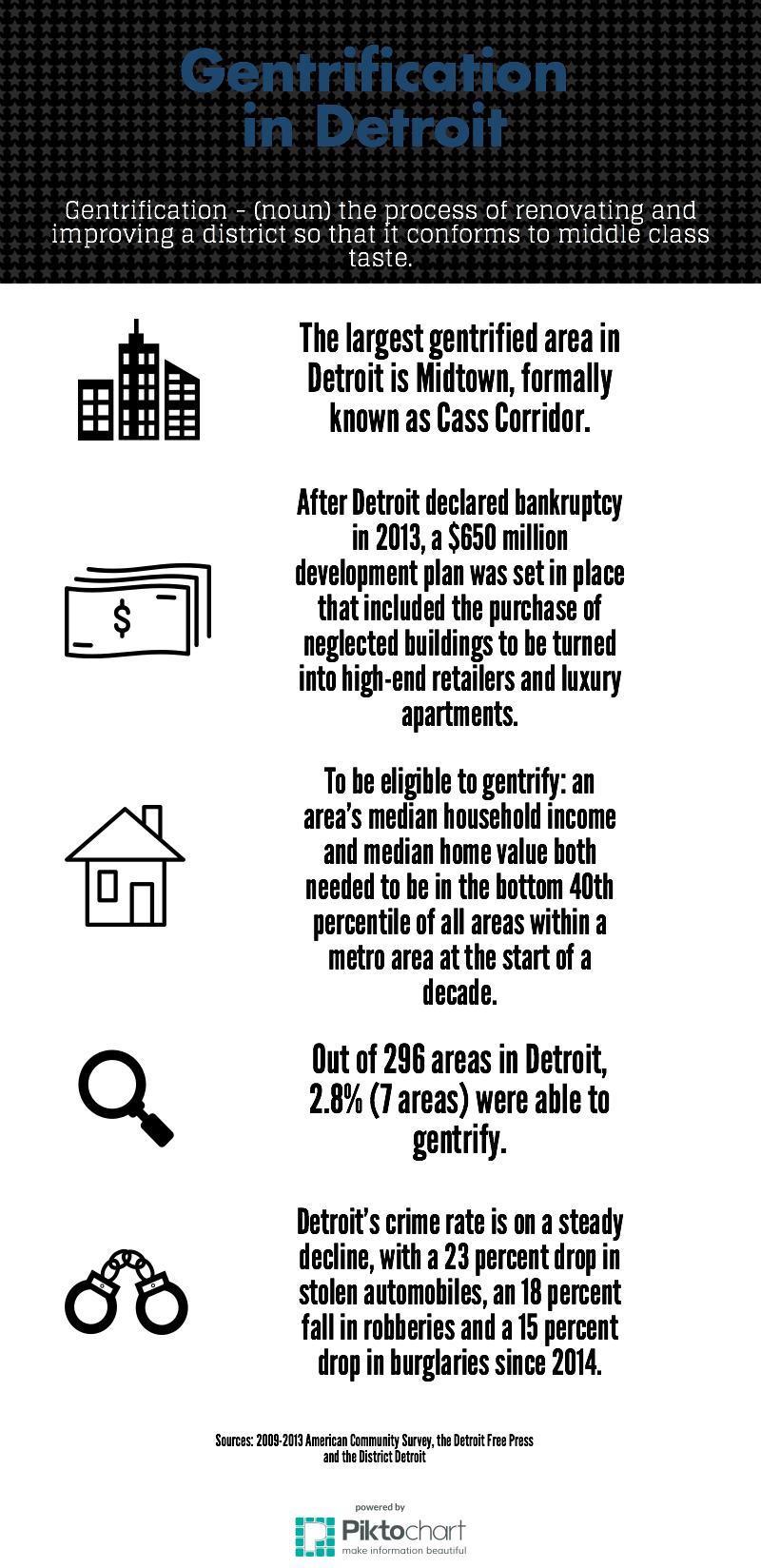 Infographic by Bianca Pugliesi '19