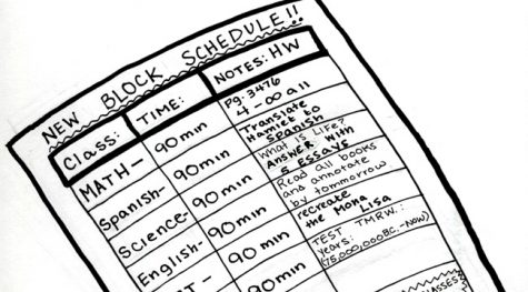 Changing schedules risky without backing research