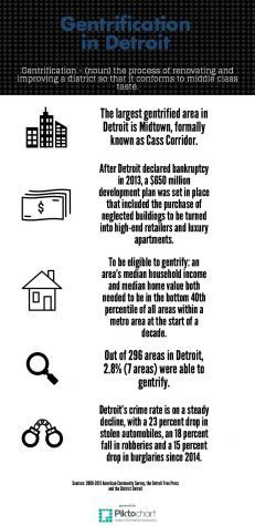 The gentrification issue in Detroit