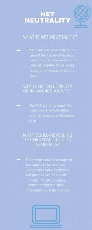 Different perspectives about net neutrality before the FCC vote tomorrow