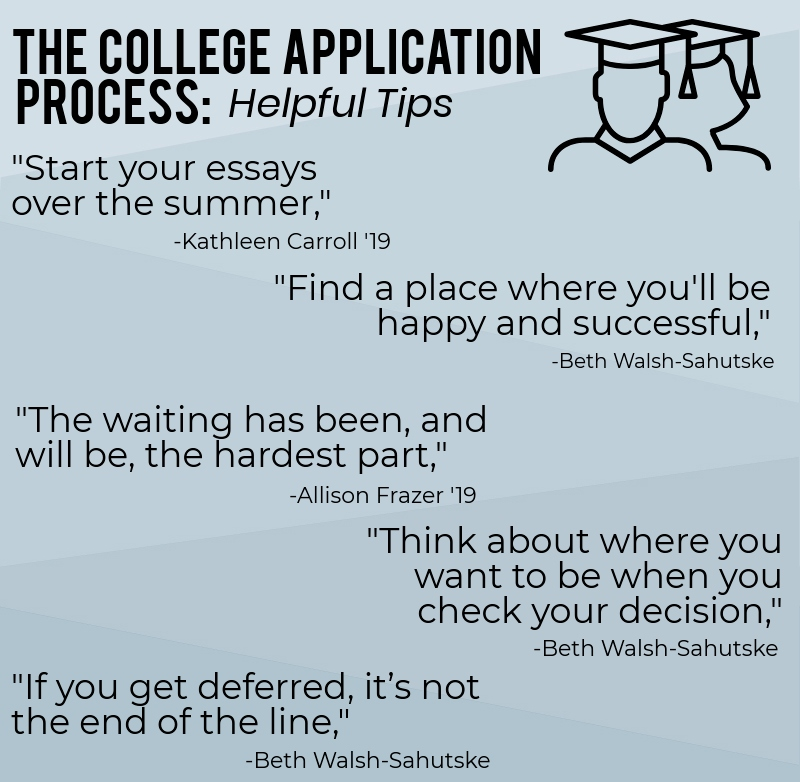 Professional dissertation introduction writing service for school