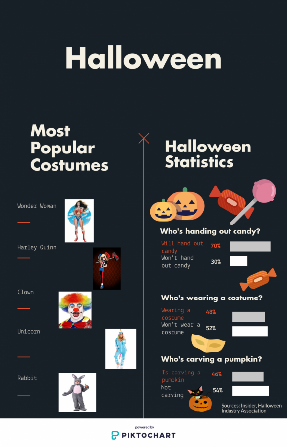 Graphic%3A+Halloween+2018