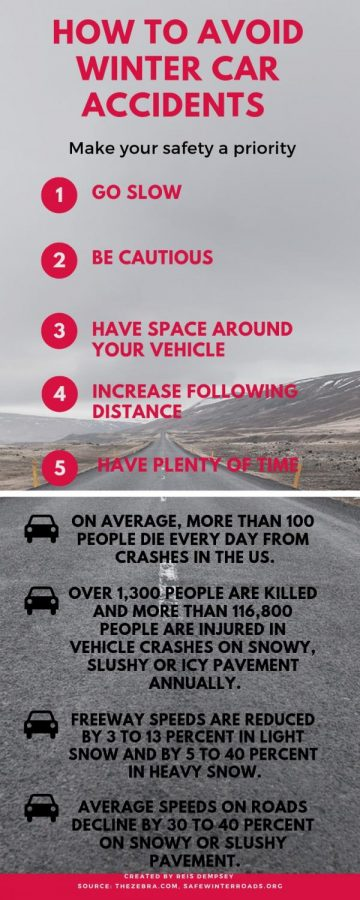 Staying safe on snowy roads