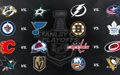 Recap of the NHL first round playoffs