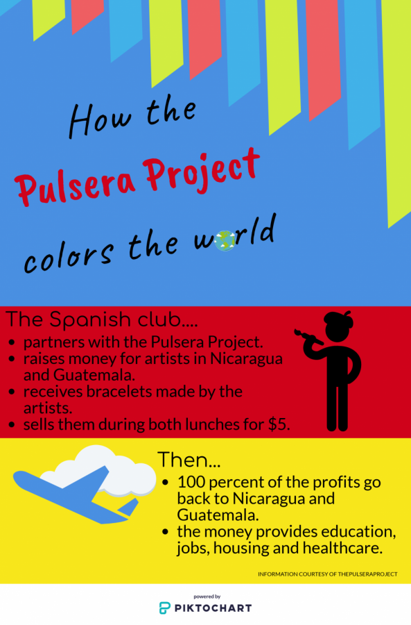 08a0f1398510 Spanish Club brightens school, supports Central American artists ...