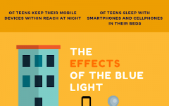 Phone use before bed can be a nightmare