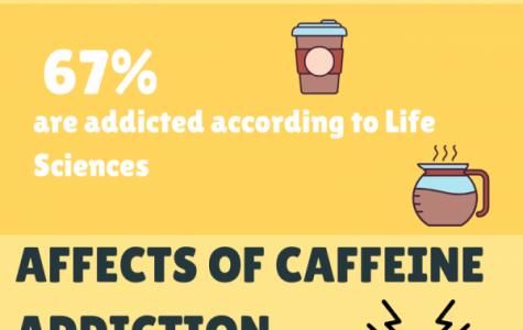 Caffeine's buzzkill