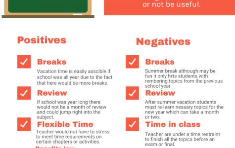 Opinion: Year-round school benefits all