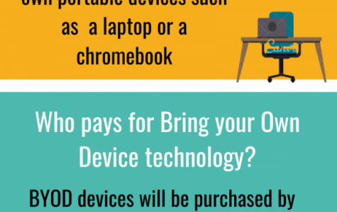 """Bring Your Own Device"" policy uses tech as a teaching tool"