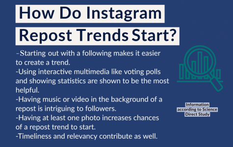 How social media trends affect teenagers