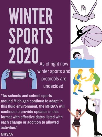 The uncertain future of winter sports