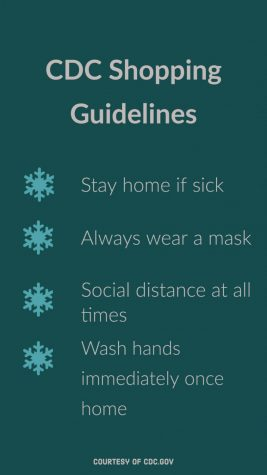 A guide to safe seasonal shopping; holiday shopping in a pandemic