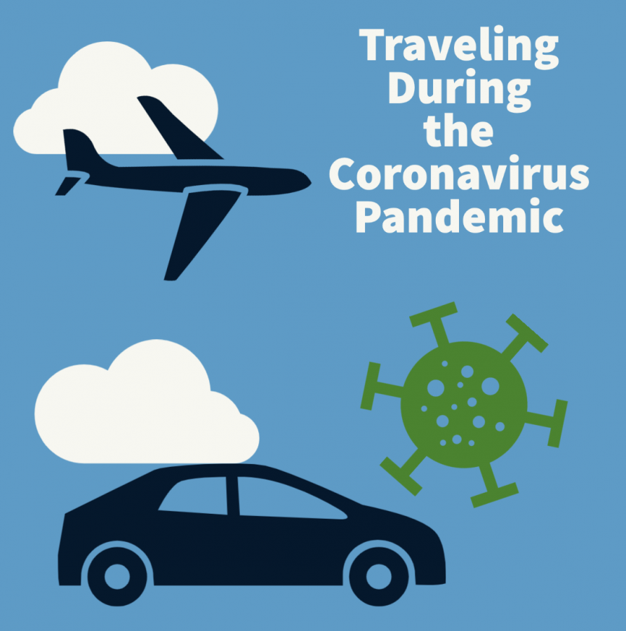 traveling during covid graphic