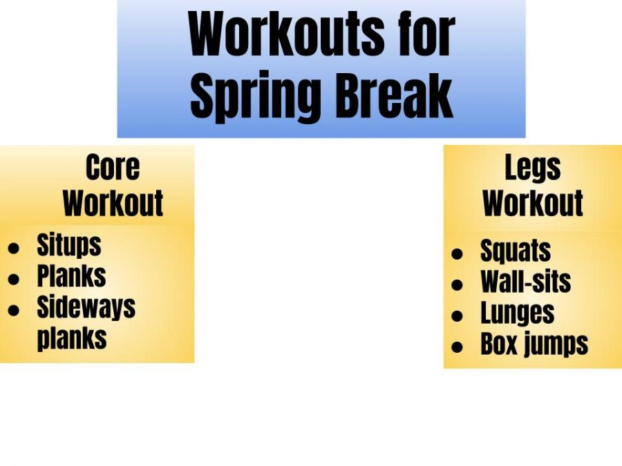 Spring/Summer 2021 Workouts