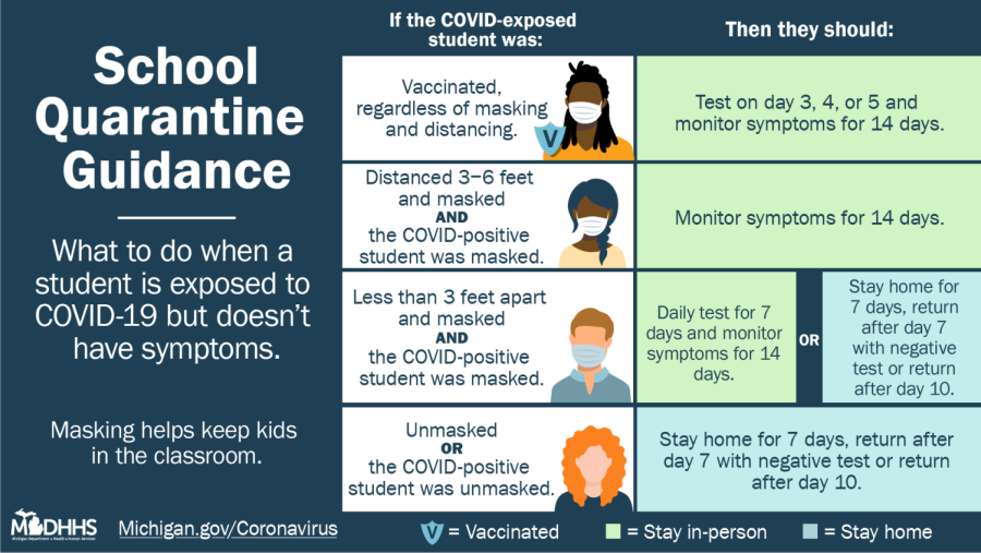 Infographic courtesy of the Michigan Department of Health and Human Services.